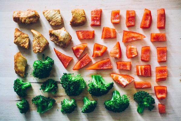 healthy diet foods chicken and veggies